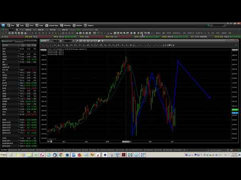 2018 04 05 05 02 Traders and Investors Group