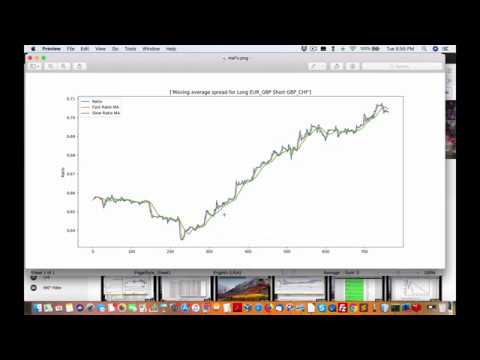 Automated forex trading software definition