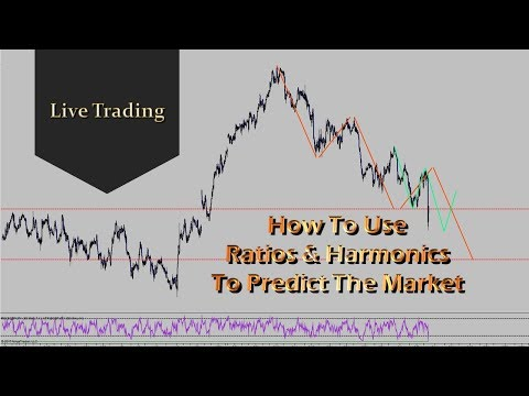 Live Trading: Using Harmonics To Predict Market Moves
