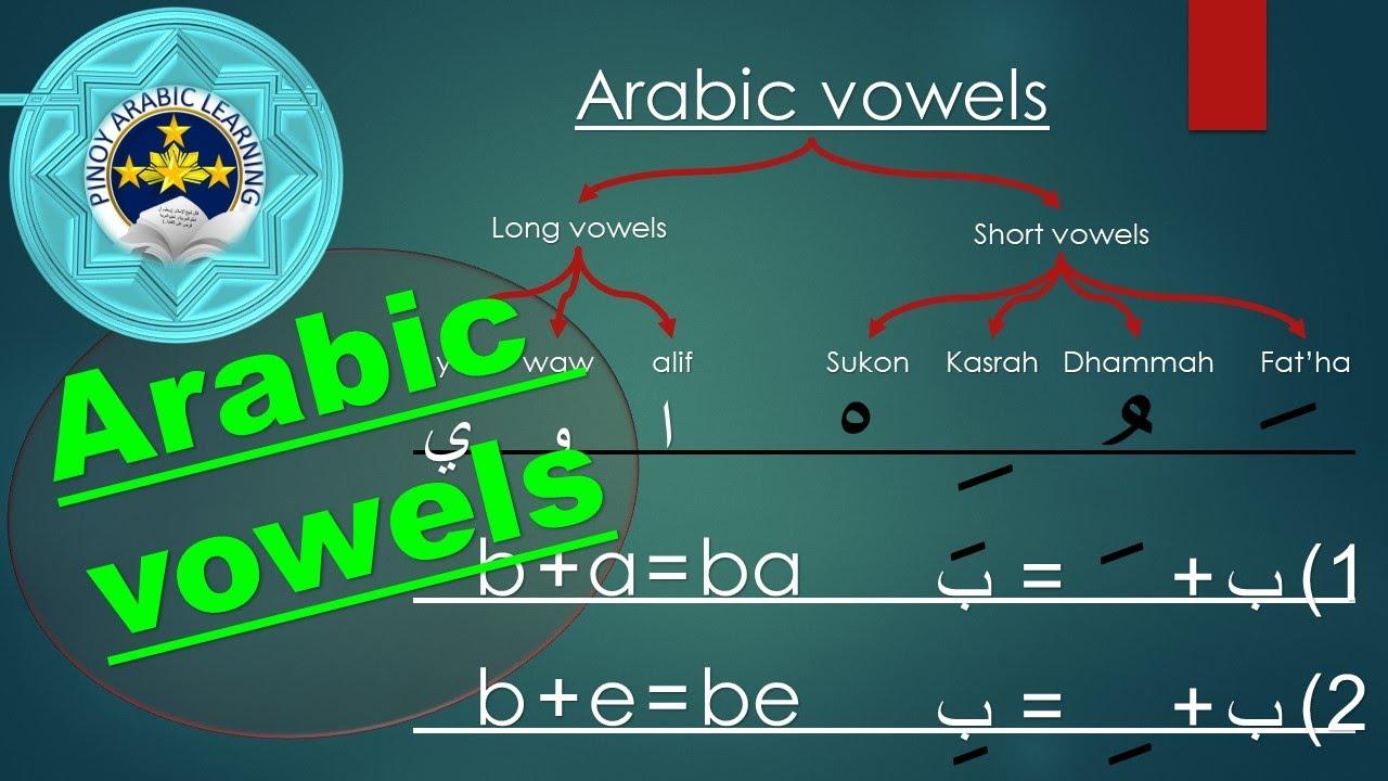 Ang Arabic vowels/Patinig.
