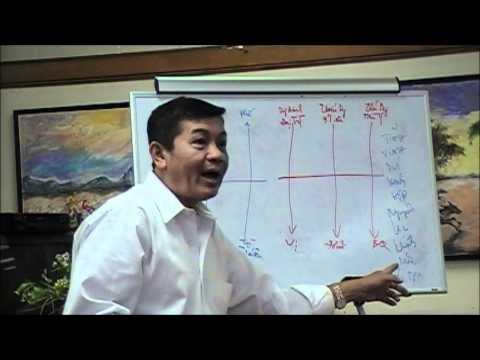 Bài Học Châm Cứu và Mạch Lý - Bài 12a