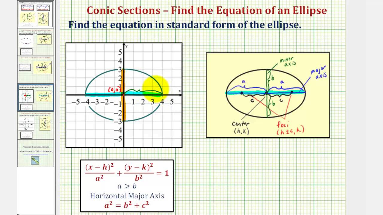 Ex: Find Standard Form of an Equation of an Ellipse from a Graph ...