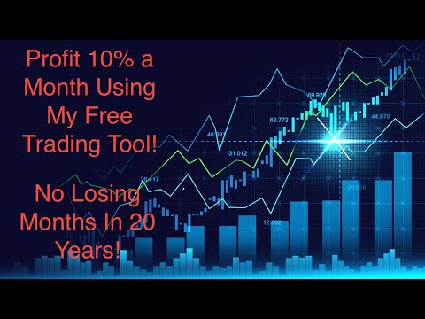 Profit 37221% Using My FREE Forex Expert Advisor EA. Is This A Good Idea?