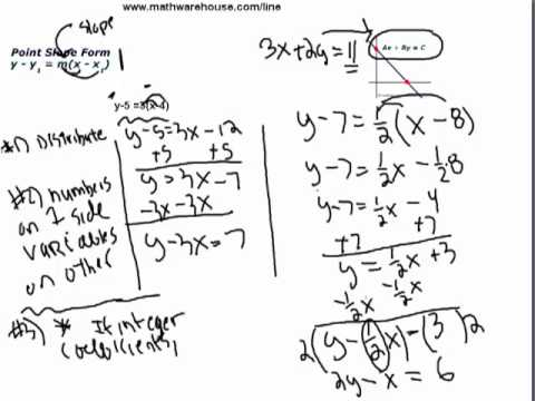 point slope form convert to slope intercept  How to convert Point Slope to Standard Form