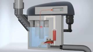 PNL Drain - How It Works