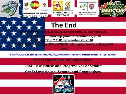 2010 US elections PowerPoint for Political Parties Class