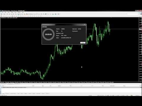 Core Liquidity Markets Walk-thru
