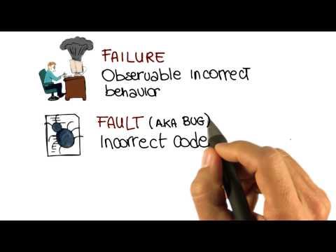 Failure, Fault, and Error - Georgia Tech - Software Development Process