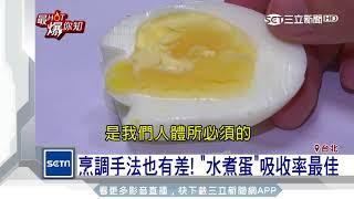 怕膽固醇高只吃蛋白!營養師:「全蛋」更健康|三立新聞台