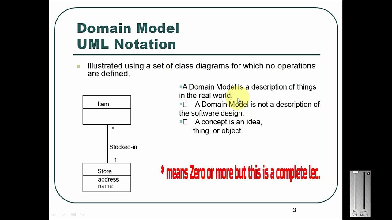 13 Domain Model Part 1 In Urdu Or Hindi Youtube