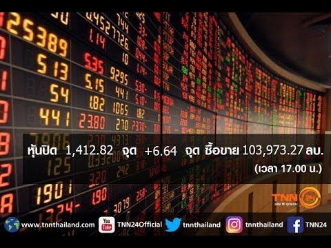แรงซื้อทางเทคนิคหนุนหุ้นไทยปิดบวก 6.64 จุด