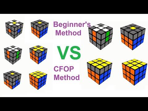 3×3×3 Beginner's method vs CFOP speed cubing