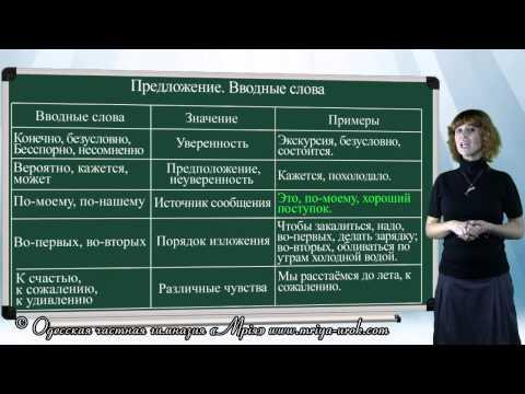 Полный онлайн словарь синонимов русского языка