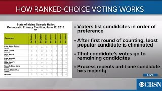 How Maine's ranked voting system works