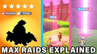 MAX RAID BATTLE | Differences Explained ► Pokemon Sword & Shield