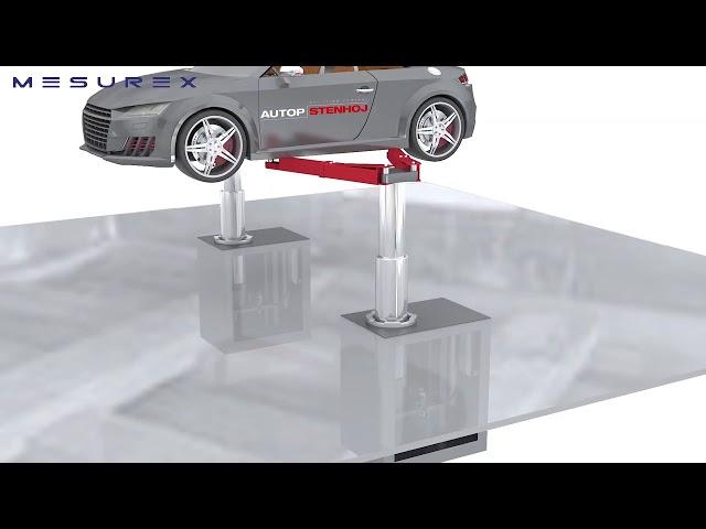Sensores de hilo | Aplicación en plataformas elevadoras