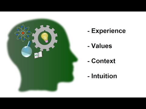 Knowledge Management - In 5 minutes or less