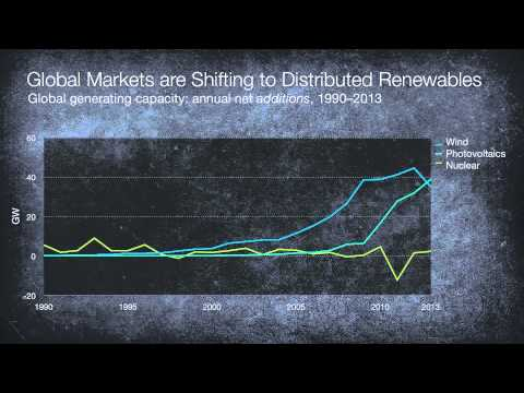 Solar power's growth: why renewables are taking over