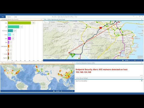 Leveraging ArcGIS in an Intelligence Center Environment