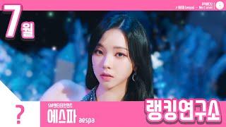 [랭킹연구소] 2021년 7월 걸그룹 순위 (여자아이돌 브랜드)   K-POP IDOL Girl Group …