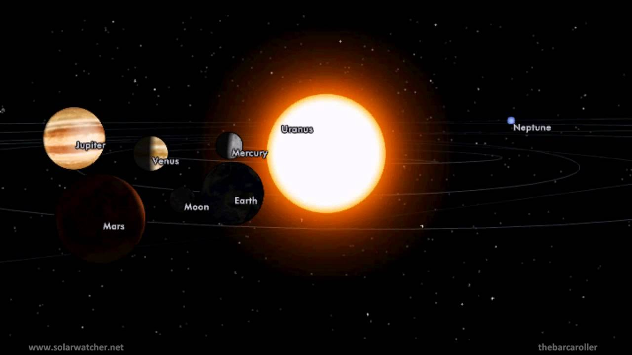 Planetary Alignment / Earthquake Watch March 3, 2012