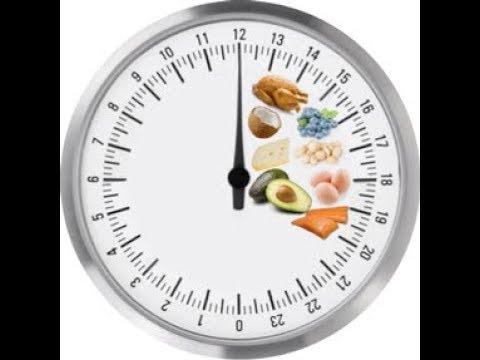 Tudja, mi az az órához állított böjt? És azt, hogy mennyit lehet vele fogyni?