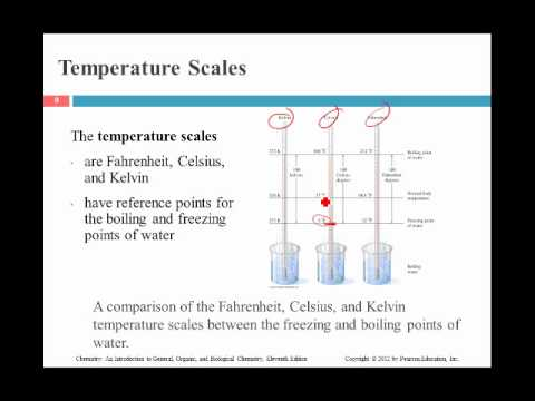 SI units and Temperature.wmv