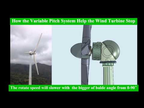 Electric Control of Variable Blades Pitch Wind Turbine/How Wind Turbines Work?