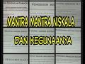 Tif Mantra Mantra Niskala Bali Untuk Berbagai Kegunaan