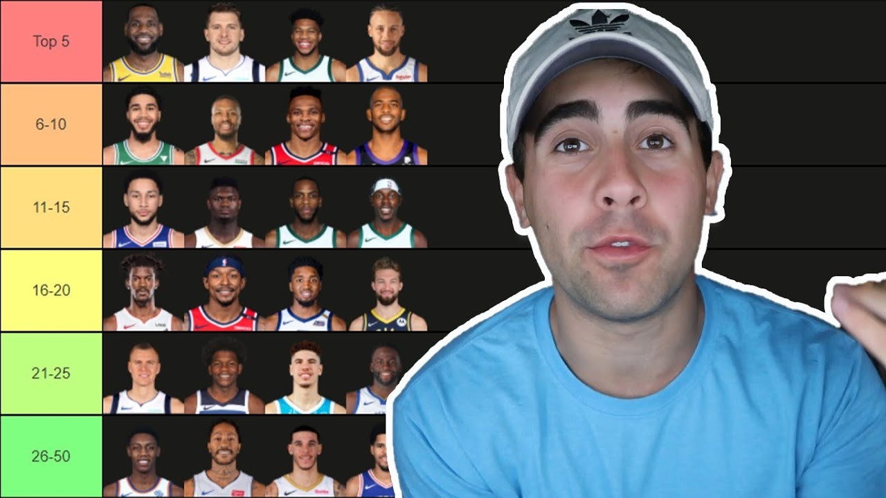 RANKING THE TOP 50 PLAYERS IN NBA!
