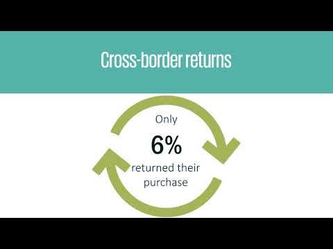 Cross-border e-commerce delivery experiences - IPC cross-border e-commerce shopper survey 2017