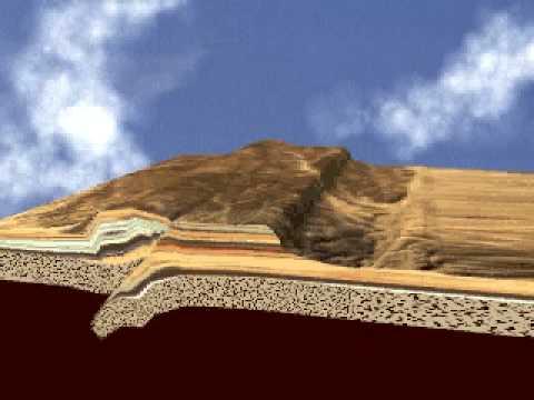 Geology: Continental Crust