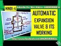 [हिन्दी] AUTOMATIC EXPANSION VALVE AND ITS WORKING - THROTTLING DEVICE 4 - ANUNIVERSE 22