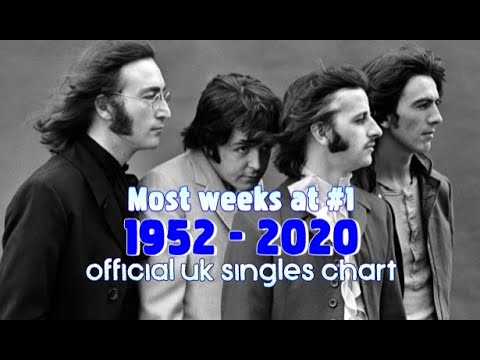 #1 Hits with the most weeks on the Official UK Singles Chart