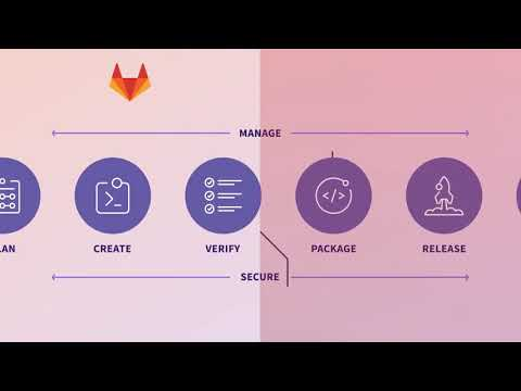 [日本語字幕付]GitLab — A single application for your entire software development lifecycle