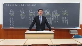 【映像授業】津久井薫先生の日本史「内閣史概略(3)憲政の常道-その展開と崩壊-