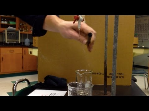Polar and non polar molecules static electricity demo
