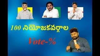100 Constituencies Voting Percentage of TDP, YCP, JSP