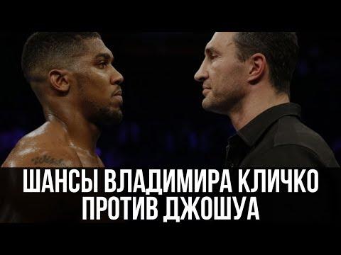 Александр Беленький, эксперт бокса. О шансах Владимира Кличко победить Джошуа