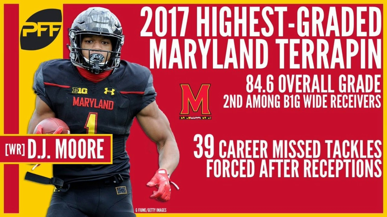 f86c03799 DJ Moore Scouting Report