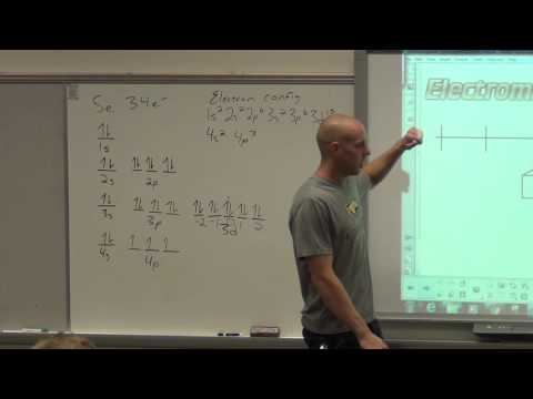 Electromagnetic Spectrum & Radiant Energy Lecture 10/12/16