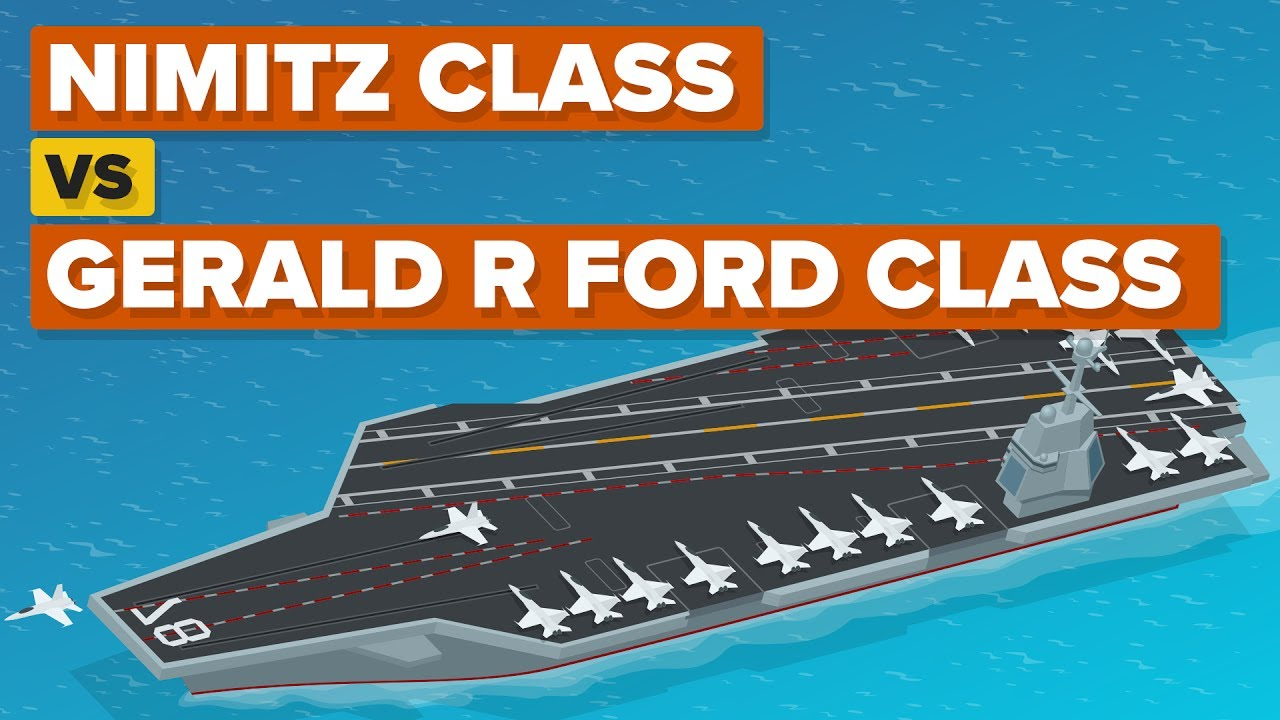 Uss Nimitz Size Comparison Nimitz Class vs Gerald...