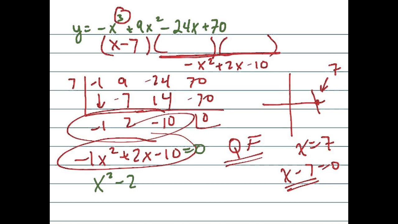 Factor Over Theplex Numbers: Y=x^3+9x^224x+70