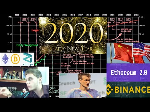 Прогноз 2020 Года И Прошедший 2019 Год Биткоин Эфир 2.0