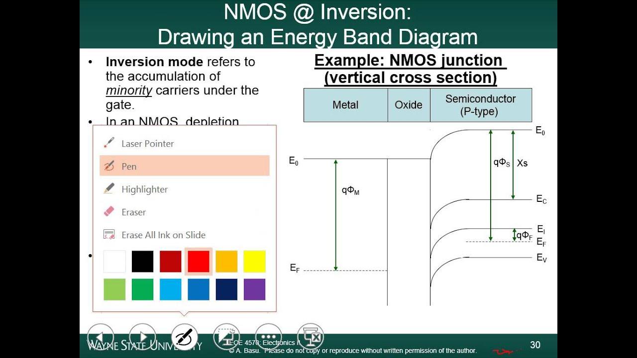 module 6c field effect transistors mosfet  [ 1280 x 720 Pixel ]