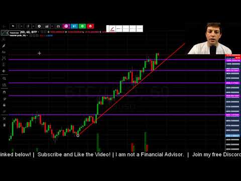 HOW TO MAKE SUPPORT, RESISTANCE, AND TREND LINES FOR TECHNICAL ANALYSIS