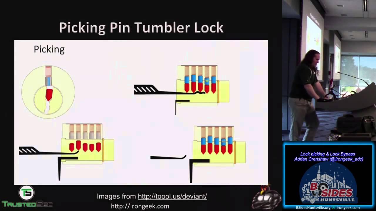 track102 lock picking but bypass is easier adrian crenshaw irongeekadc [ 1280 x 720 Pixel ]