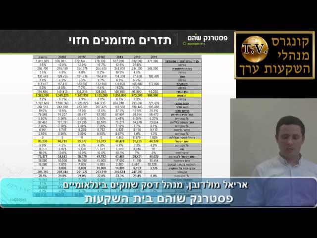 קונגרס מנהלי השקעות ערך TV - 22.3.2015 -  אריאל מולדובן