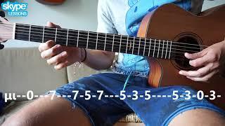 Το Eυκολότερο Μάθημα Κιθάρας στο Internet