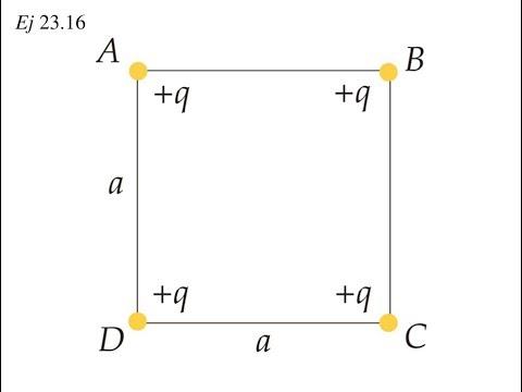 Download Teoría electrostática 4: Energía electrostática